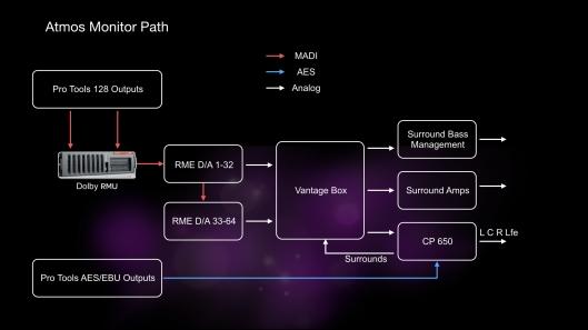 Atmos Monitor Path