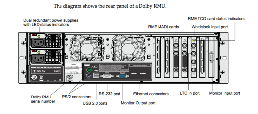 RMU Back Panel